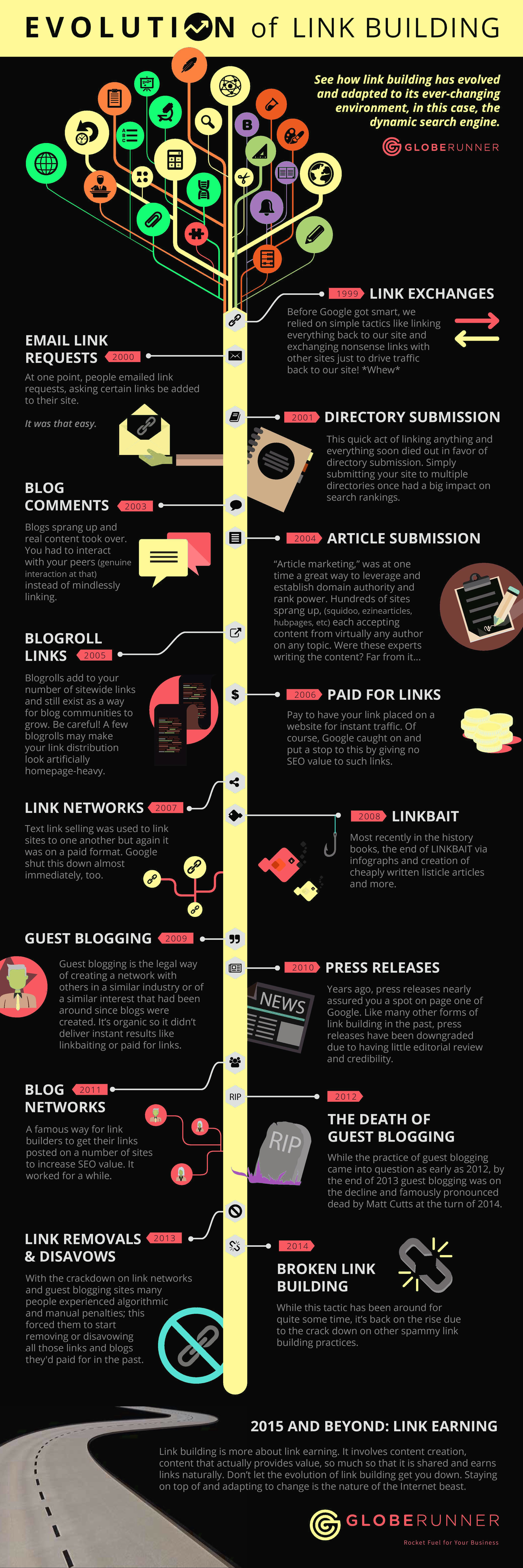 Link-Building-Infographic-page-001